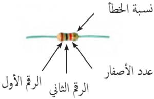rcolorcode